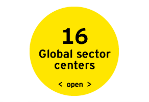 EY - 16 global sector centers
