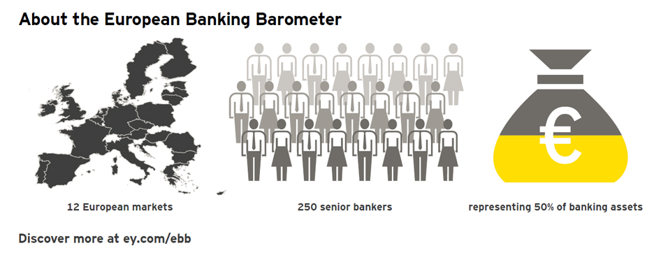 EY - About the European Banking Barometer