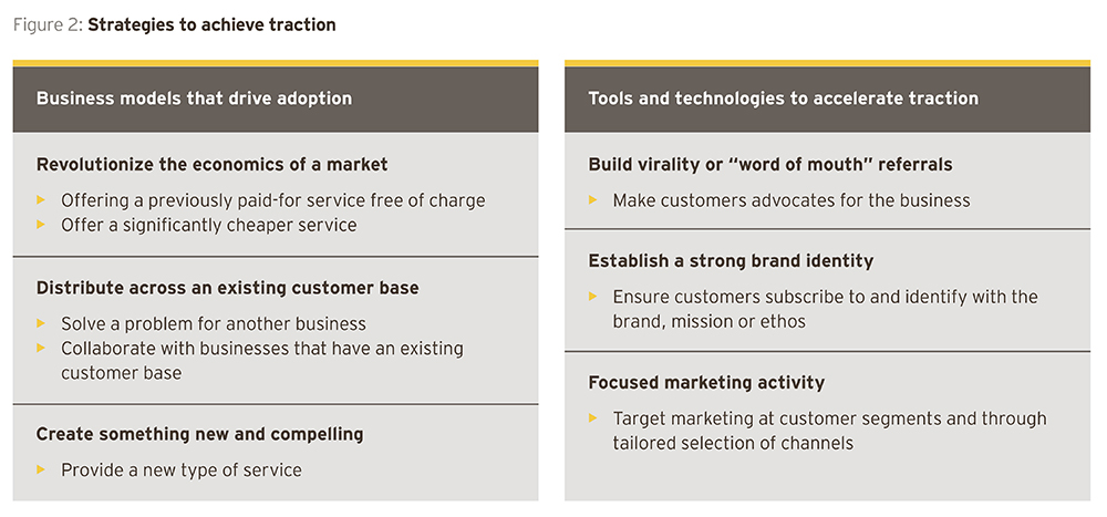 EY - Strategies to achieve traction