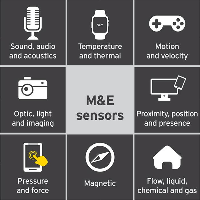 EY - M&E Sensor