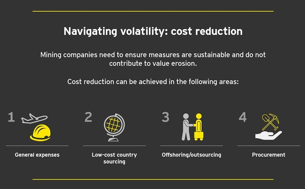 EY - Navigating Volatility: Cost reduction