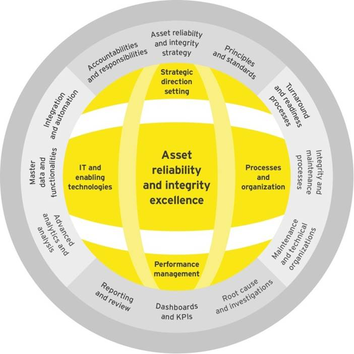 what is reliability and integrity on Integrity definition, adherence to moral and ethical principles soundness of moral character honesty see more.