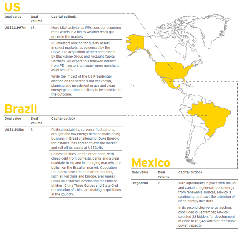 Ey Power Transactions And Trends Q3 2016 Americas