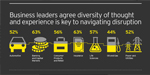EY - Infographic: women in industry