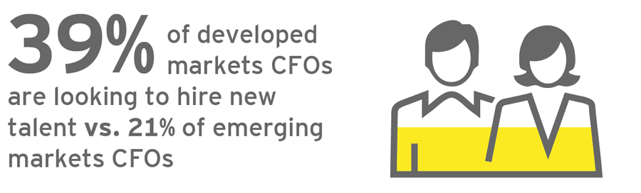 EY - Capital Confidence Barometer for CFOs