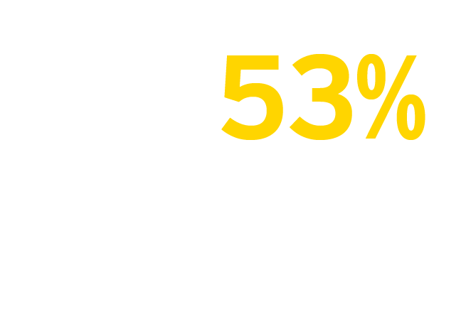 EY - Key findings
