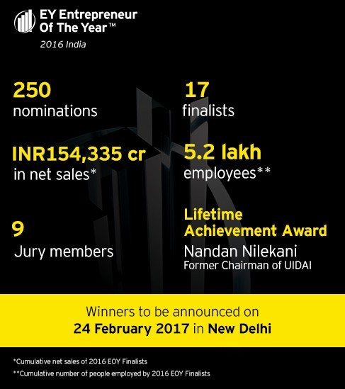 EOY 2016 Finalists Infographic