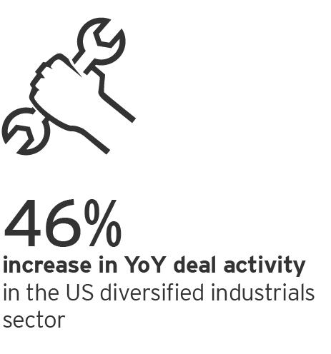EY – Diversified industrials: the bionic plan