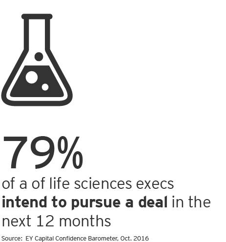 EY - Life sciences: need for growth drives deals