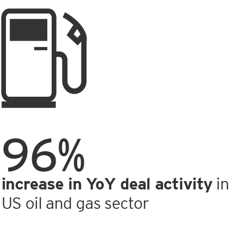 EY - Oil and gas: ready to be energized
