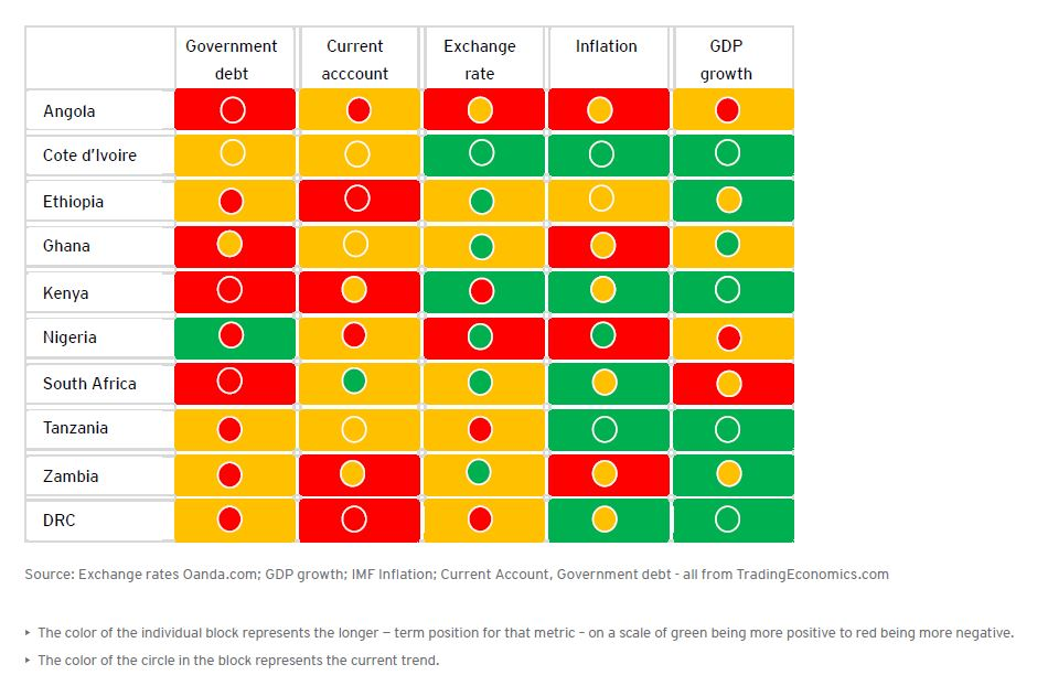 EY - Economic overview