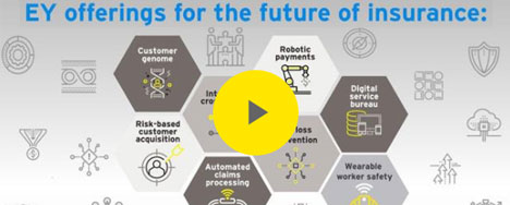 EY - Video - The future of insurance