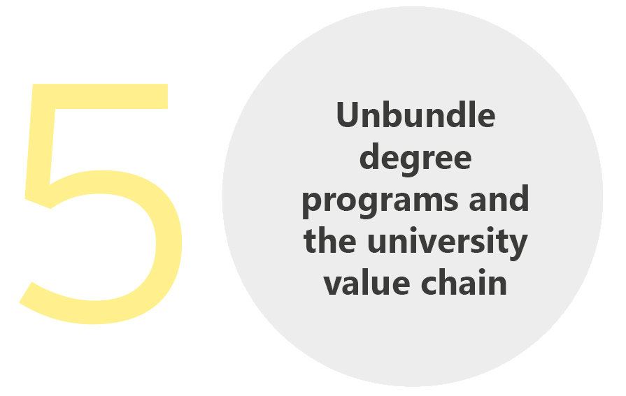 EY - Transforming the university business model
