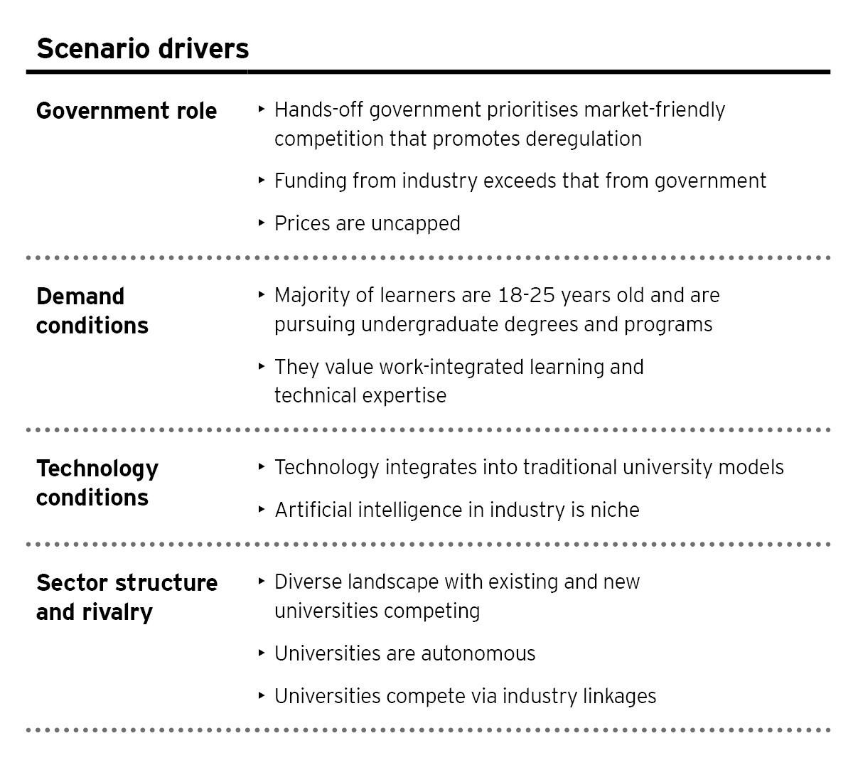 EY - Scenario 2: Commercial University