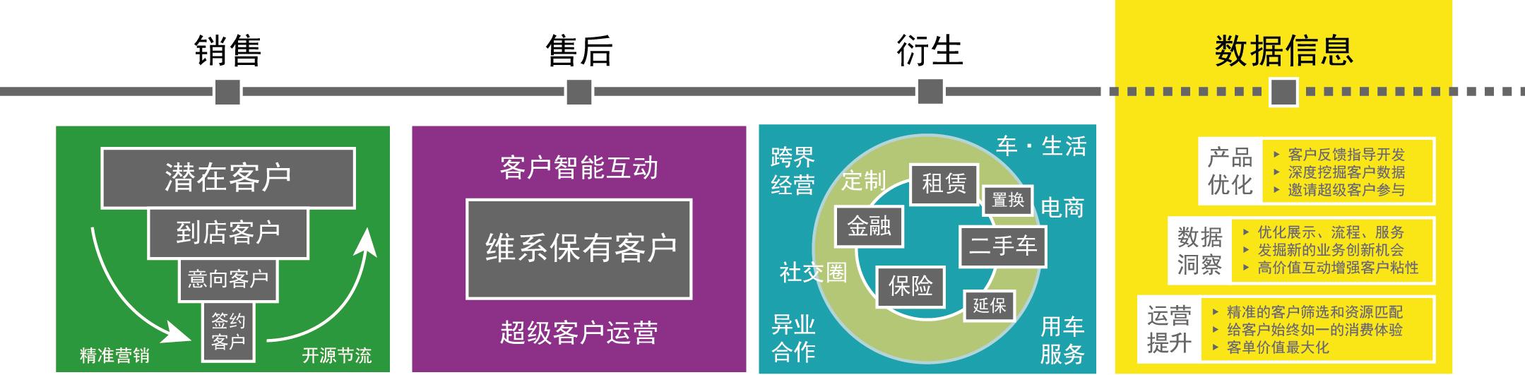 安永 – 《绩效》:2018年第六期
