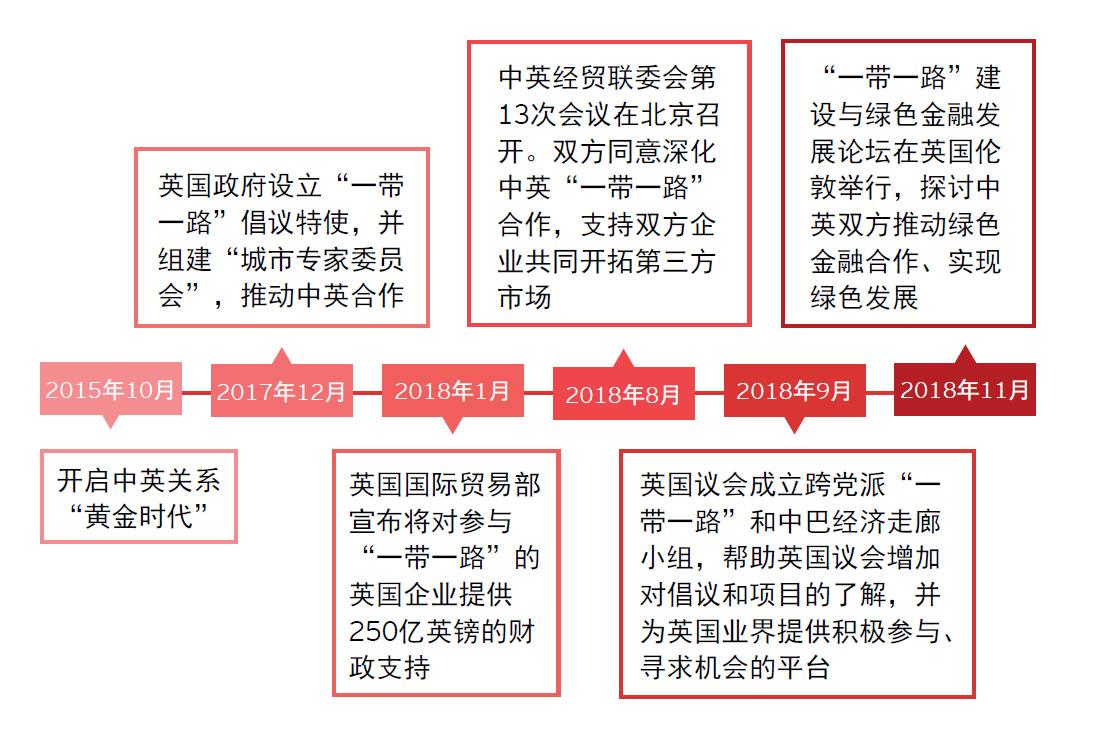 """安永 - 《引航》第三期:合作共赢无边界 共建""""一带一路"""""""