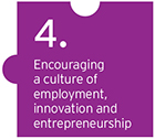 EY - Encouraging a culture of employment, innovation and entrepreneurship