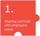 EY - Aligning curricula with employers' needs