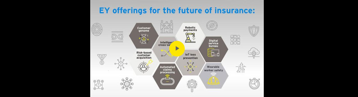 Digital transformation in insurance