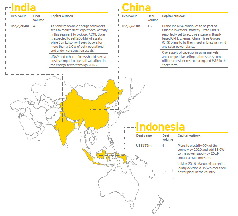 EY - Power transactions and trends   Q2 2016 - Asia-Pacific
