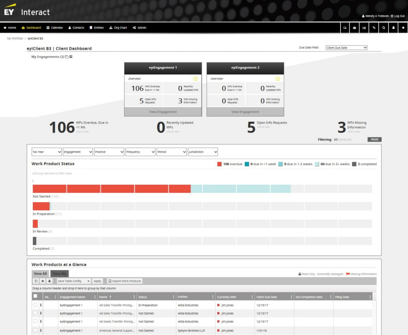 EY Interact – a closer look at the client dashboard