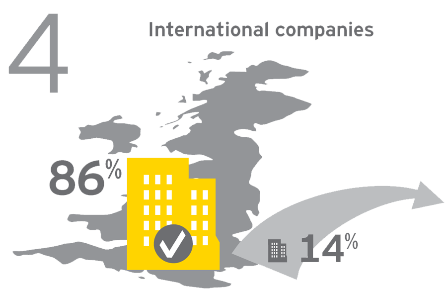 EY - Ten lessons learned from listening to European executives