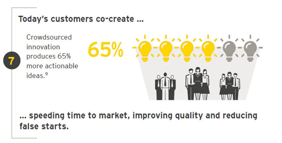 EY - Megatrends empowered customer