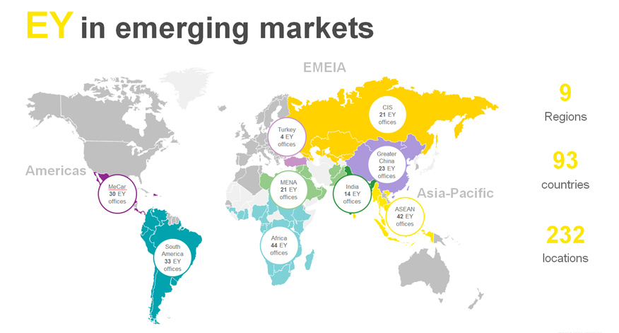 About the Emerging Markets Center - EY - Global