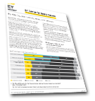 EY - Big risks, big data – and big decisions for the board