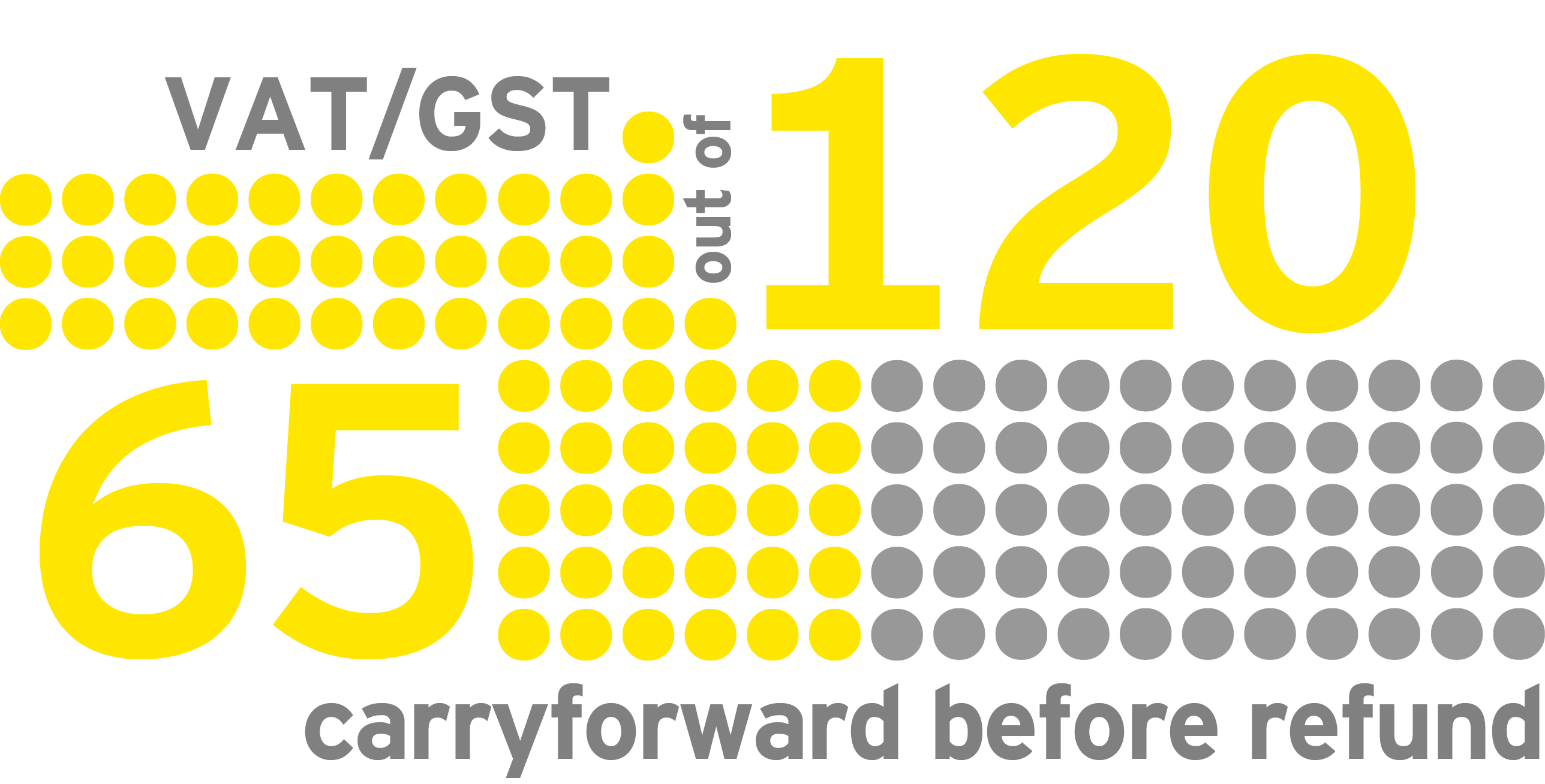 EY - Carryforward before refund