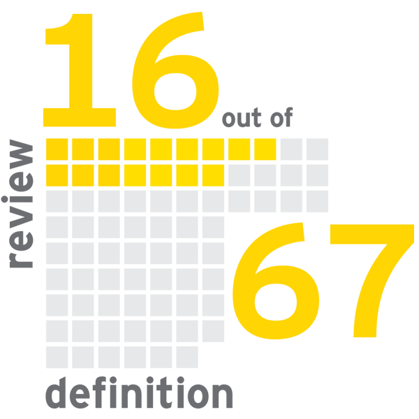 EY - VAT/GST defined in 16 of 67 countries