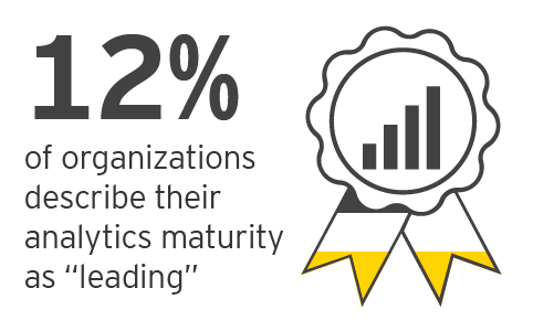 EY - 12% of organizations describe their analytics maturity as leading