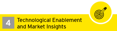 EY - Technological Enablement and Market Insights