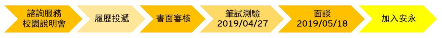 安永諮詢服務 2019校園招募