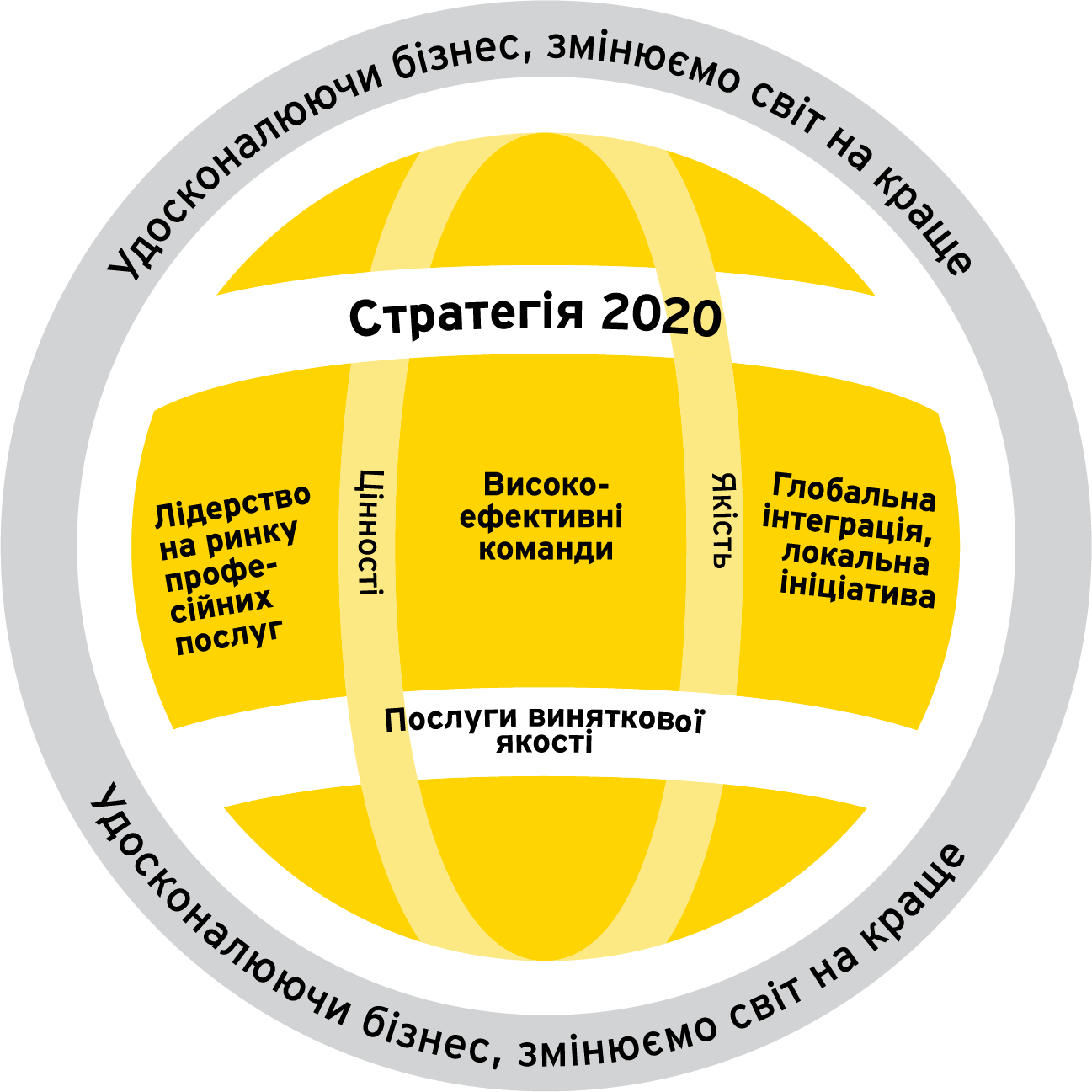 EY - Vision 2020