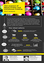 EY - The science of Black Friday and Christmas