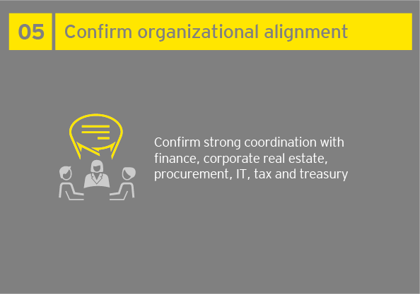 EY - Infographic
